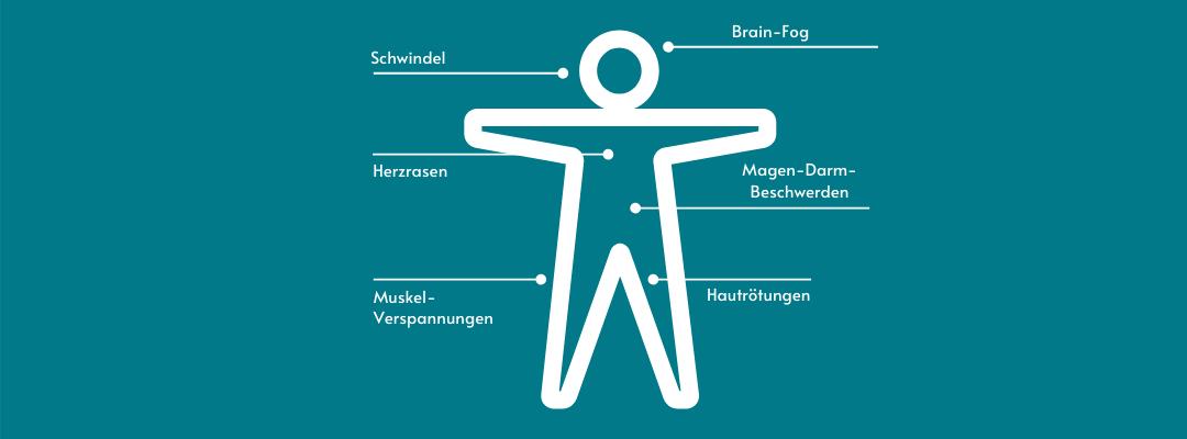 Symptome einer Histamin-Intoleranz